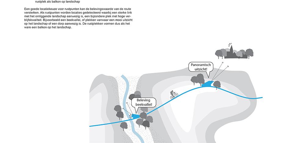 Fietssnelwegen Vlaanderen