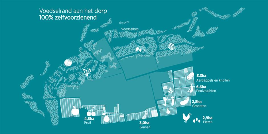 Act & Adapt: Zelfvoorzienend Schiermonnikoog